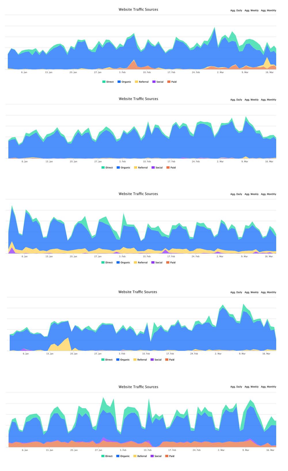 seo analytics first quarter